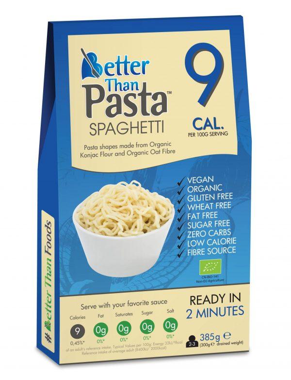 LKL & Ketó Spaghettí - LowCarb.is